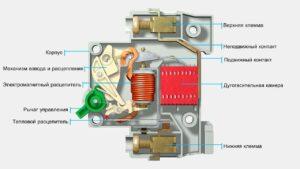 Назначение автоматического выключателя